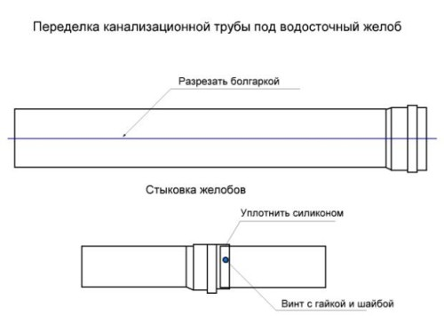 Nanesenie-razmetki-na-trube