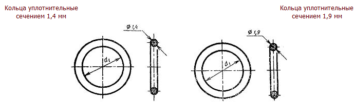 уплотнительные кольца круглого сечения