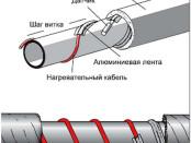 Obogrev-truby-kanalizatsii-spetsialnym-greyushhim-kabelem