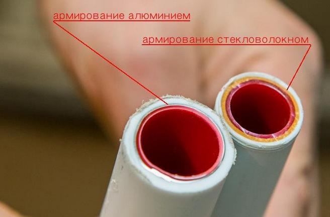 труба пп армированная алюминием