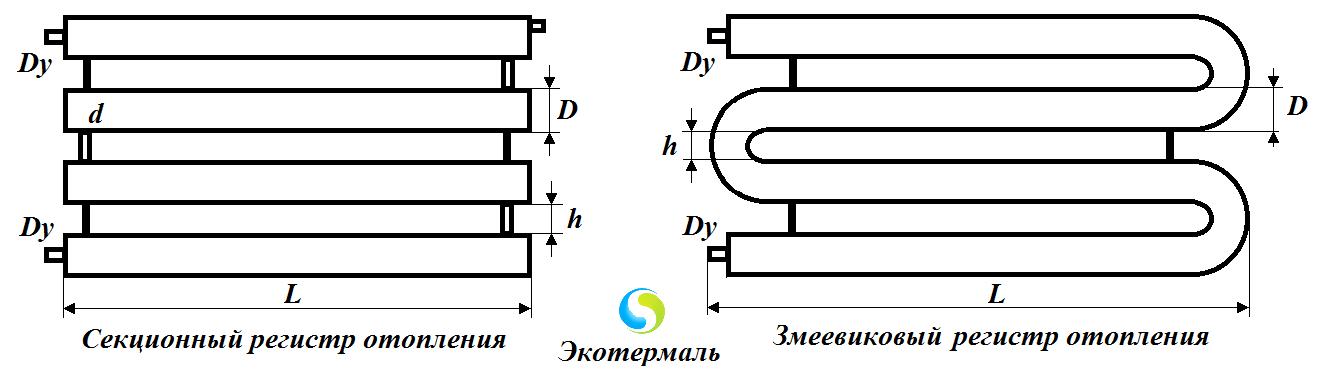 dve-osnovnyh-formy-v-kotoryh-vypolnyayut-otopitelnye-registry