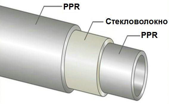 Полипропиленовая труба армированная стекловолокном