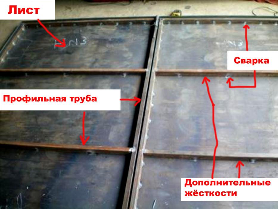 kak-svarit-vorota-dlya-garazha-0-kopiya