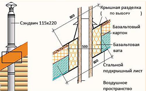 shema prohoda perekrytia_02