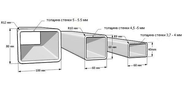 ves-metra-profilnoj-kvadratnoj-truby-tablica-6