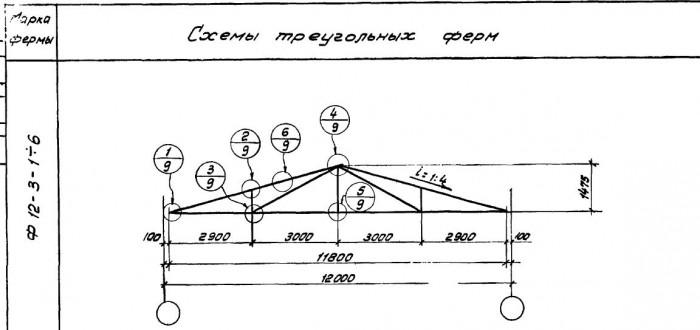Схема треугольного сооружения