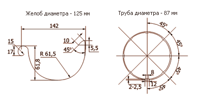 Диаметр желоба 125 мм. Диаметр водосточной трубы 87 мм